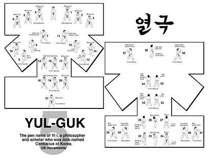 Hyung_5_yulguk.jpg