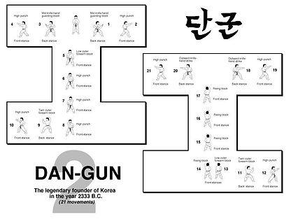 Hyung_2_dangun.jpg