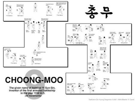 choongmoo.jpg