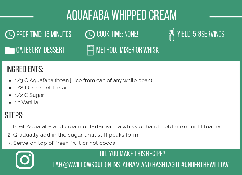 Aquafaba Whipped Cream Recipe Card