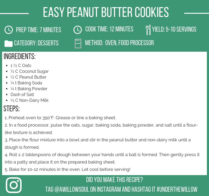 Easy Vegan Peanut Butter Cookies Recipe Card