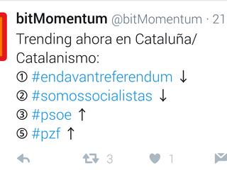 #PZF consigue el Trending en la tarde del sábado en Cataluña