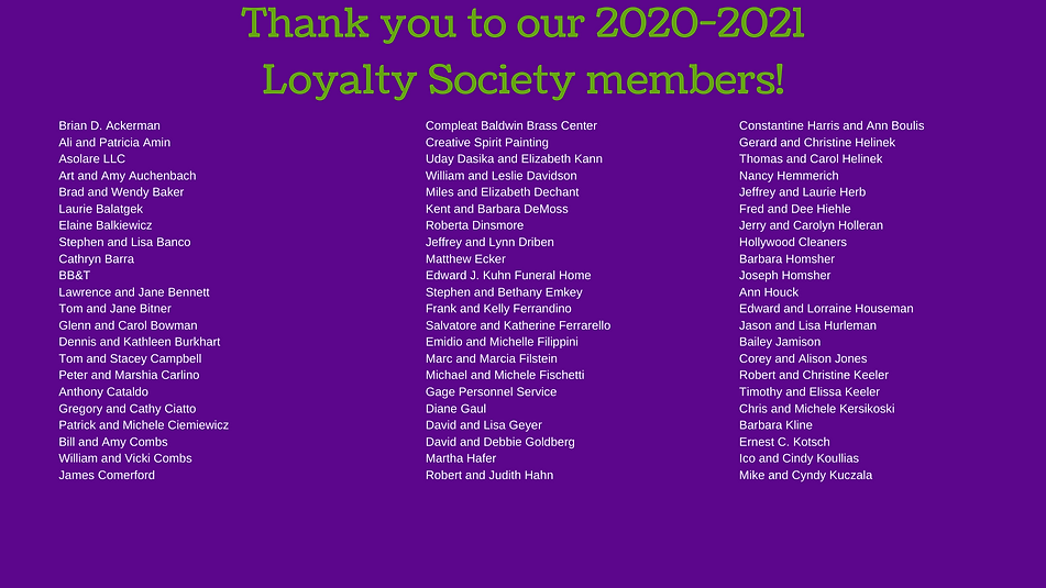 Loyalty Society list for website August 2021.png