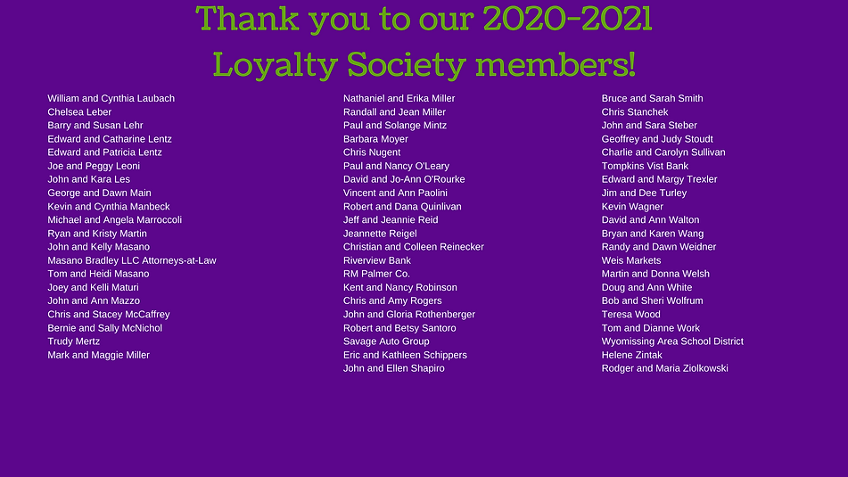 Loyalty Society list for website August 2021 (1).png