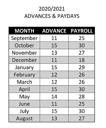 Advances & Paydays 20-21.jpg