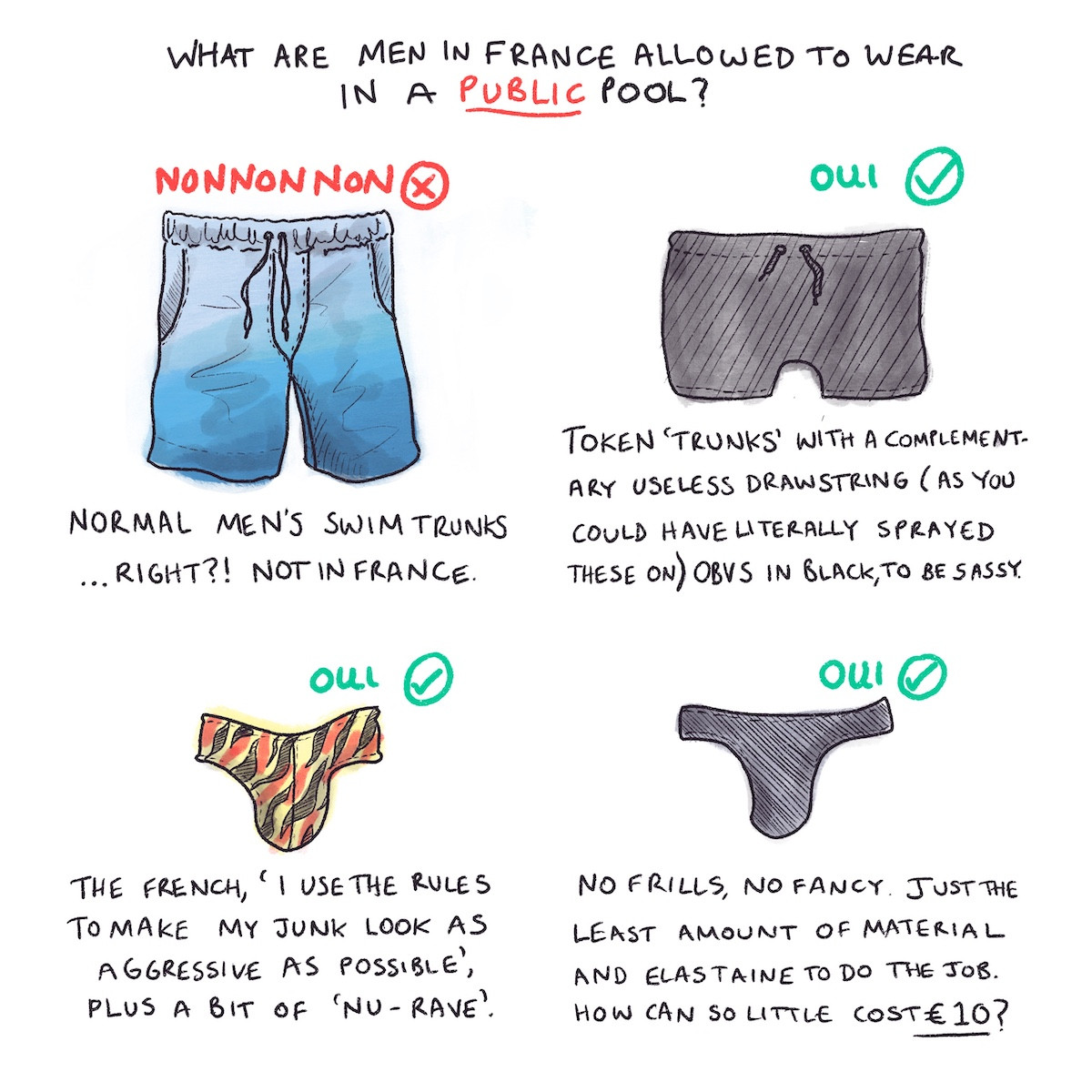 French Swimming Trunk Rules
