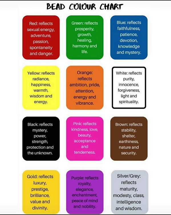 Various colors and their meanings. Alot of women wear a specific color to represent situations.