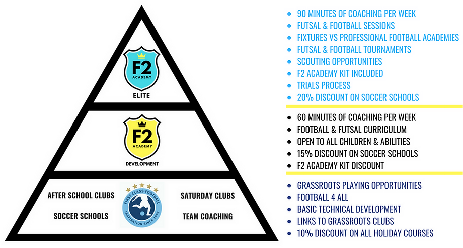F2 ACADEMY PATHWAY-3.png