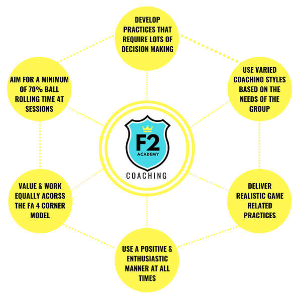 Copy of F2 DNA.png