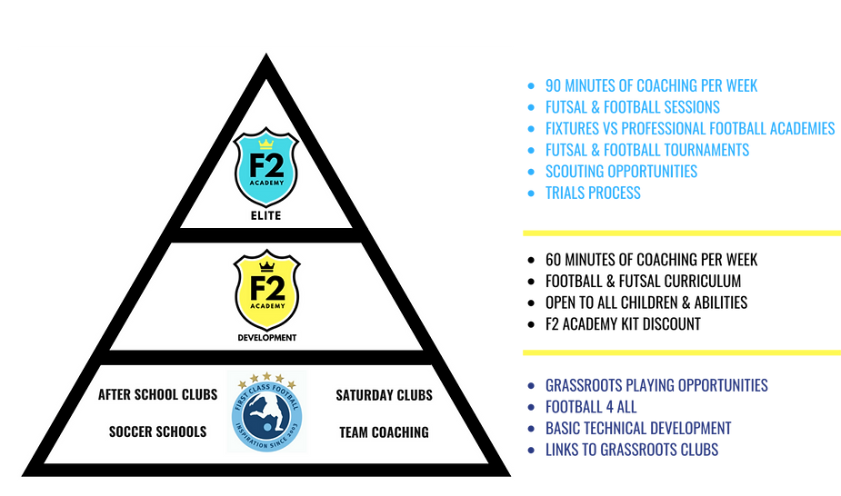 F2 ACADEMY PATHWAY-4.png