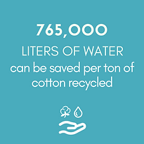 765,000+LITERS+OF+WATER+can+be+saved+per