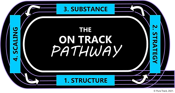 The On Track Pathway (2021) BLUE (03.09.21).png