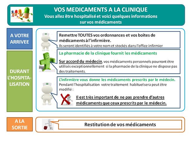 Clinique des cèdres echirolles médicaments pharmacie