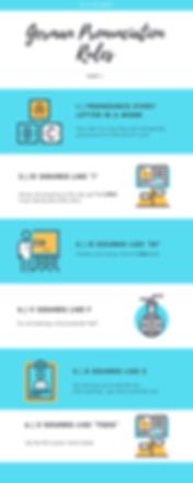 German Pronunciation Rules part 1
