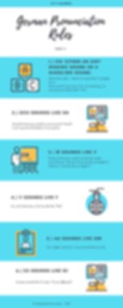 German Pronunciation Rules part 2