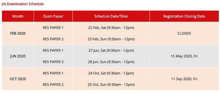 RES Exam Schedule 2020.png