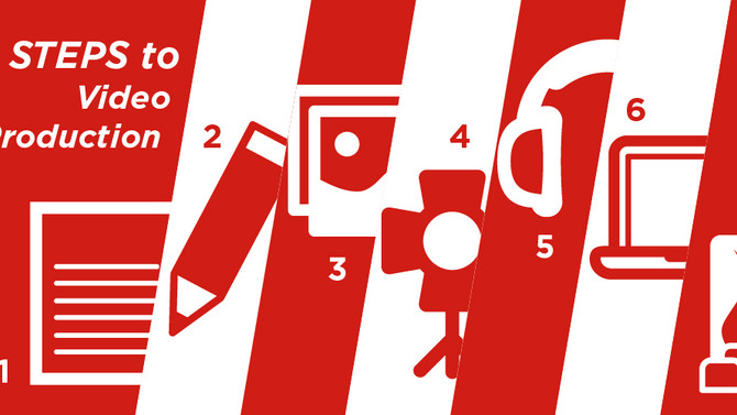 The 7 Steps to Video Production