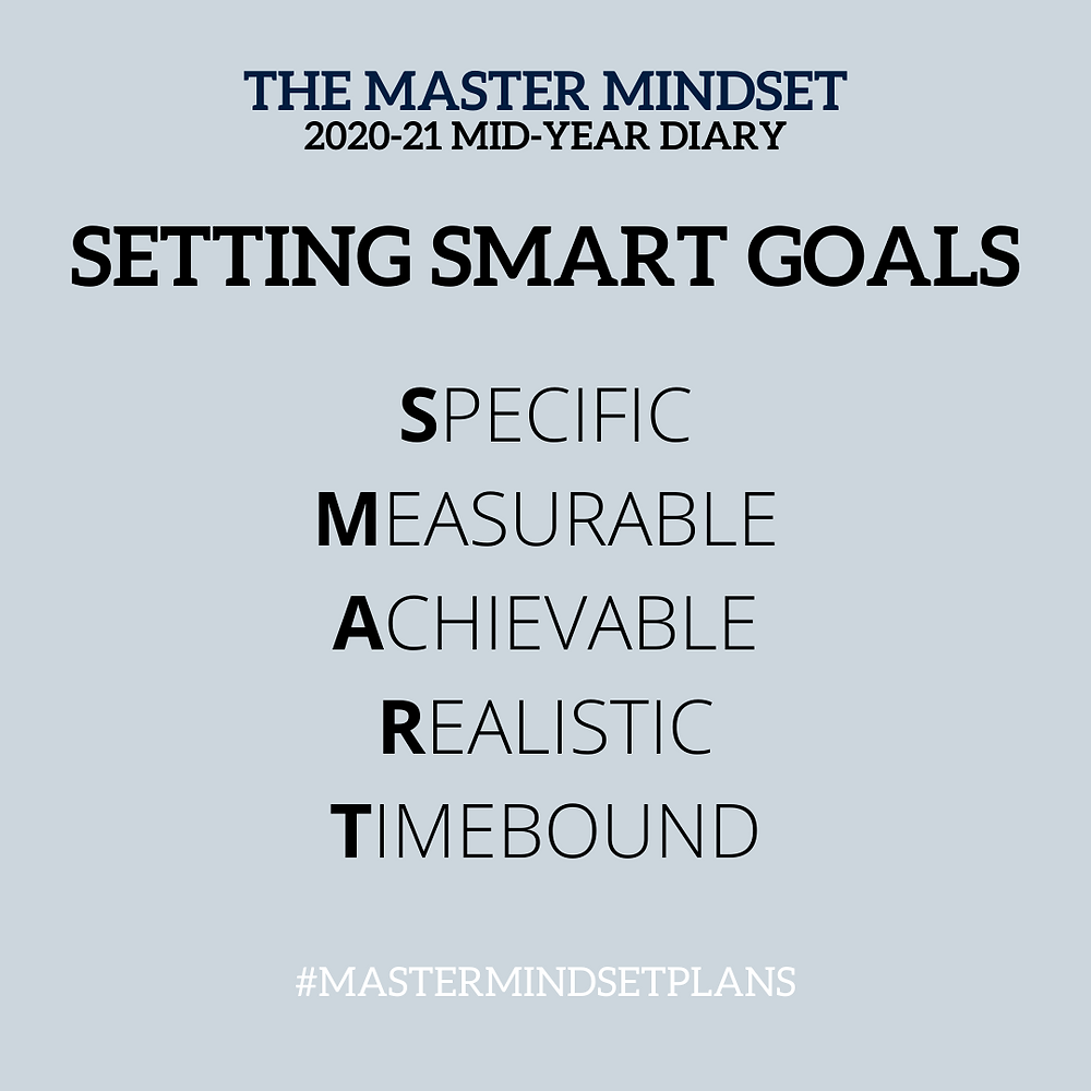 Setting Smart Goals Infographic