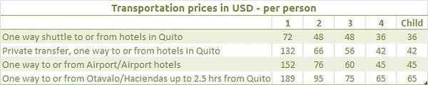 2019 Transportation prices.jpg