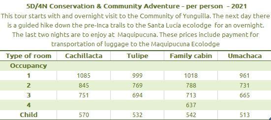 5D-4N Conservation & Community Adventure - per person  - 2021.jpg