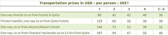 Transportation prices in USD - per perso