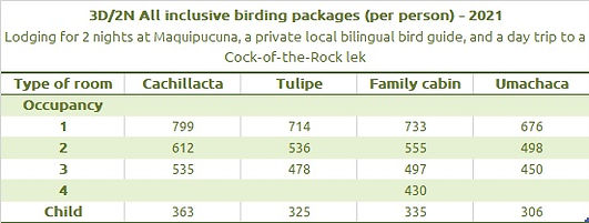 3D-2N All inclusive birding packages (pe