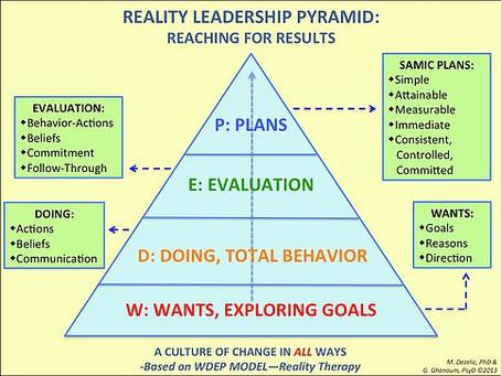 THE REALITY LEADERSHIP PYRAMID
