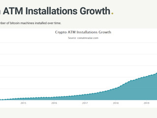 Number of Bitcoin ATMs Up 85% This Year as Coronavirus Drives Adoption