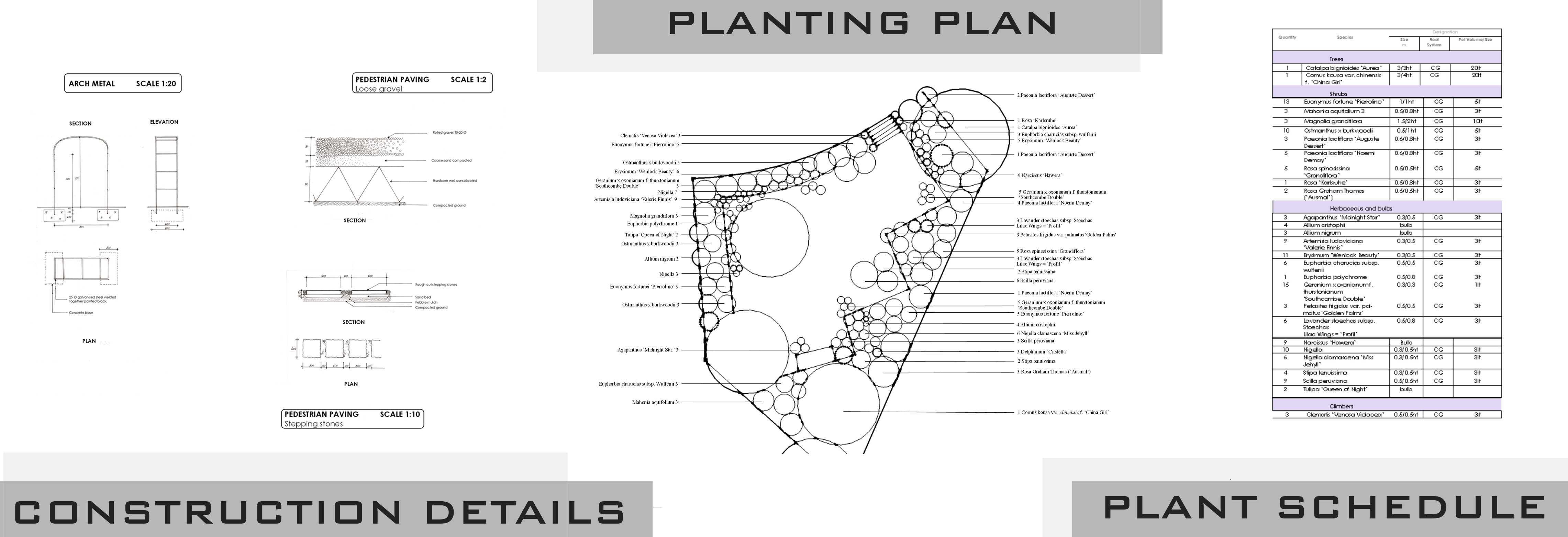 PLANTING PLAN, CONSTRUCTION DETAILS, PLANT SCHEDULE