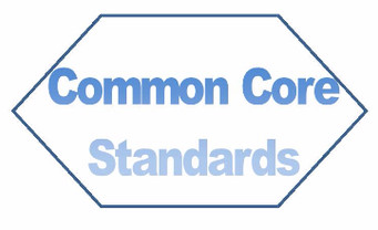 TOP 5 Differences in Common Core Language Standards
