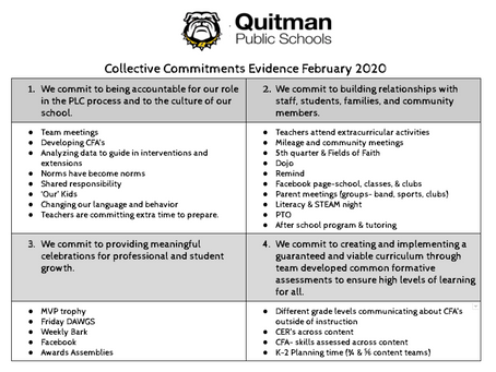 Collective Commitments Evidence