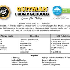 Quitman School District K-12 Co-Principals