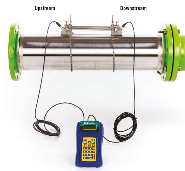 Azbil Flow Metering