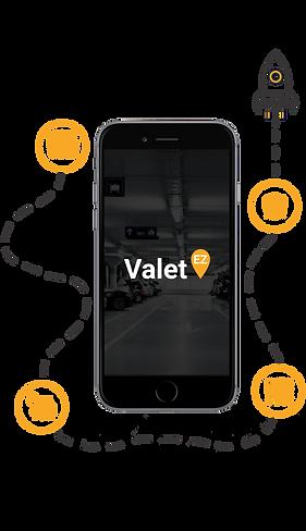 Valet EZ App