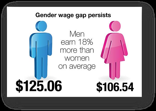 Gender Wage Gap.png
