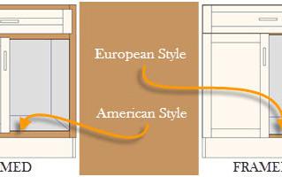European vs. American Cabinets