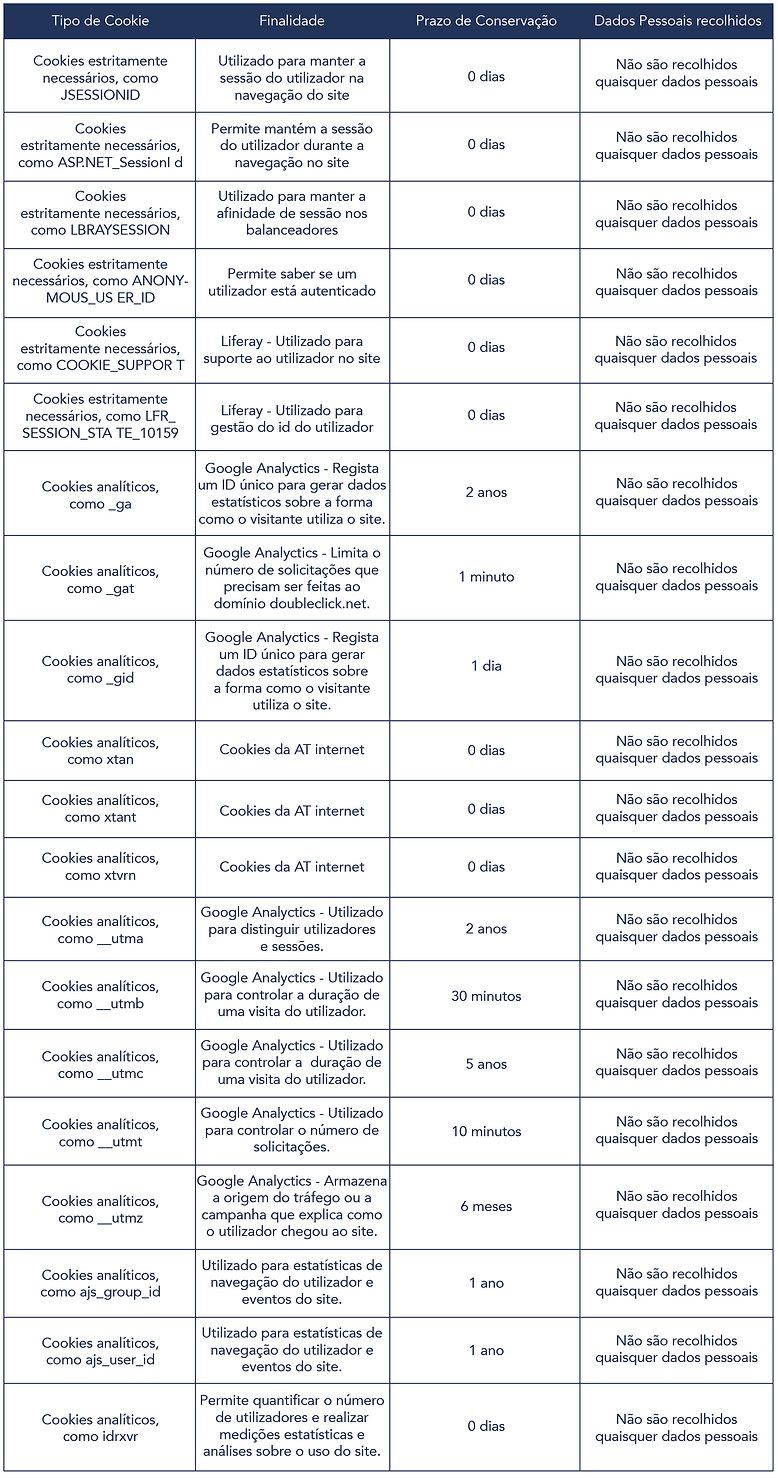 tabela cookies-pt-1.jpg