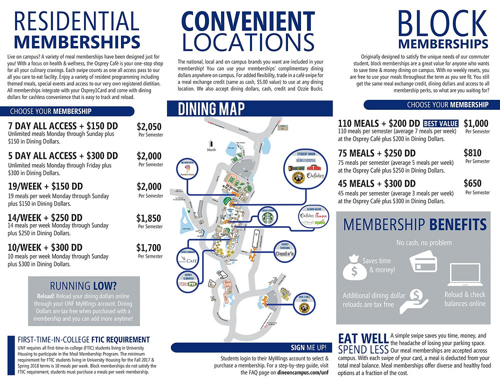 The inside of the pamphlet showing residential memberships, convenient locations, and the block memberships.