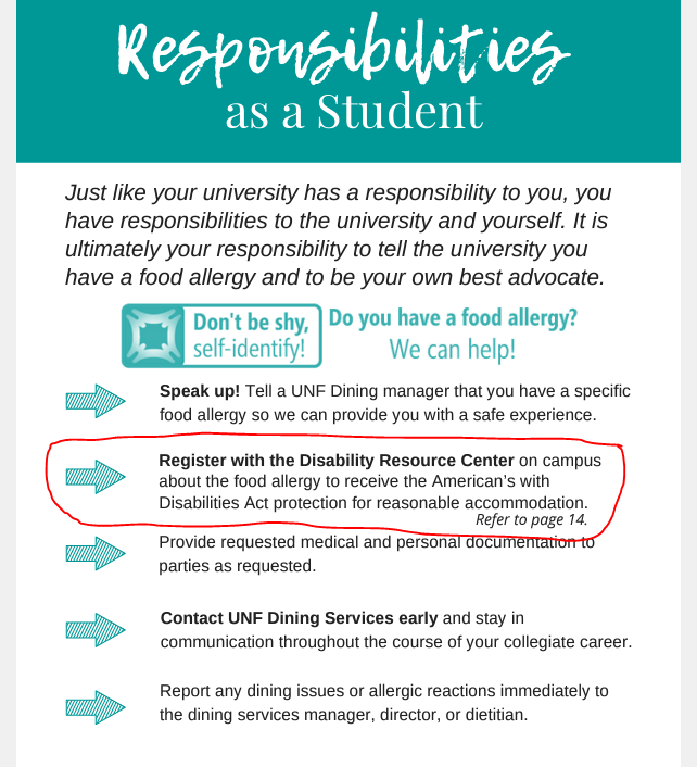 a picture of a page within the Food Allergy Guide highlighting the importance of registering your allergy at the UNF Disability Resource Center on campus. An individual can receive special accommodations on campus.