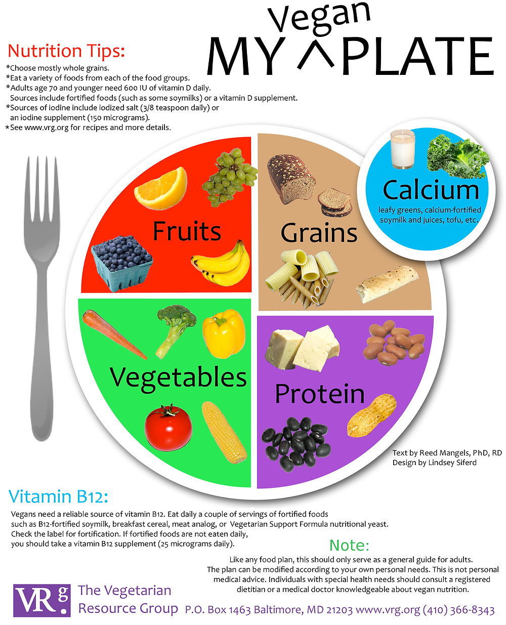 A MyPlate vegan version to show the food groups and portion sizes on a plate.