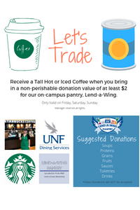 """A poster for Starbucks """"Let's Trade"""" project."""