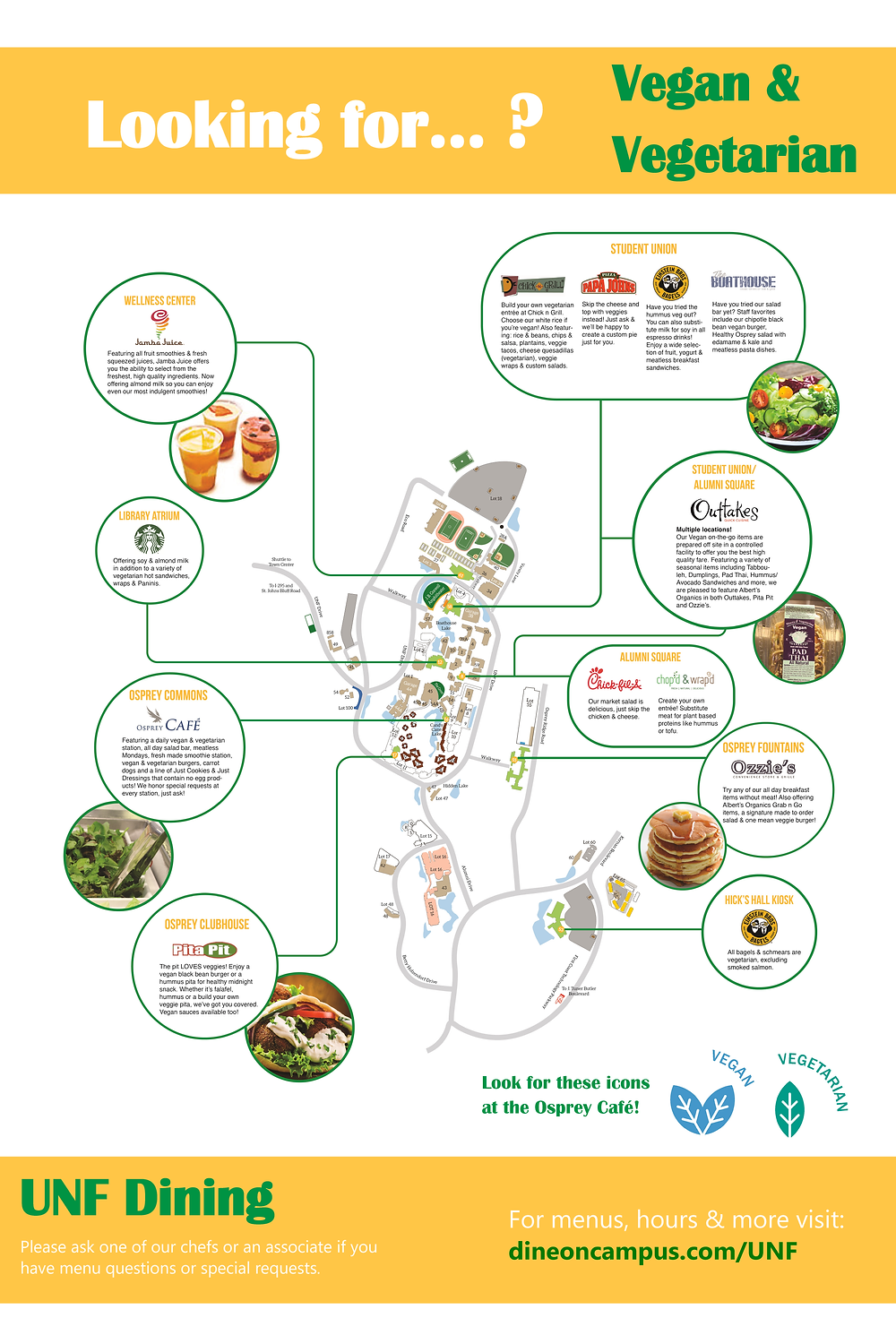 A map of the vegan and vegetarian options around UNF campus.
