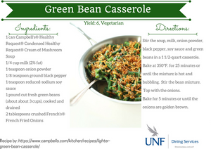 Green Bean Casserole ingredients and directions.