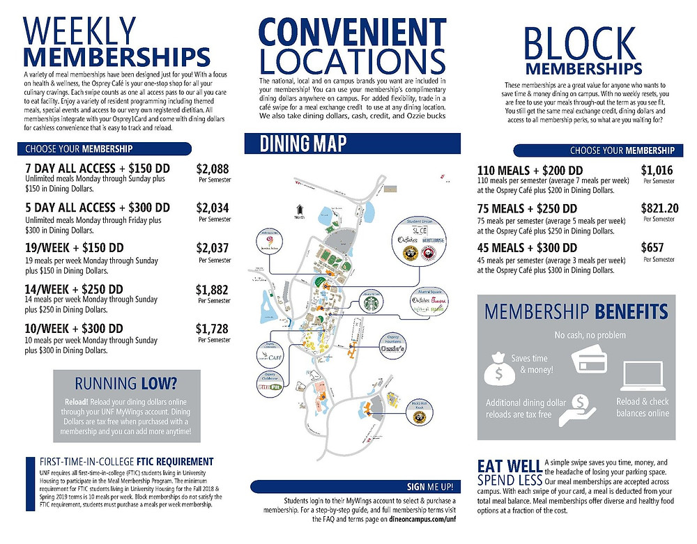 View of the weekly memberships options and cost, convenient locations, and block memberships.