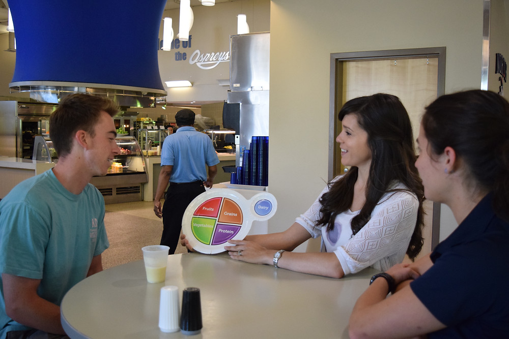 A dietitian showing two students a plate of MyPlate with the food groups labeled.