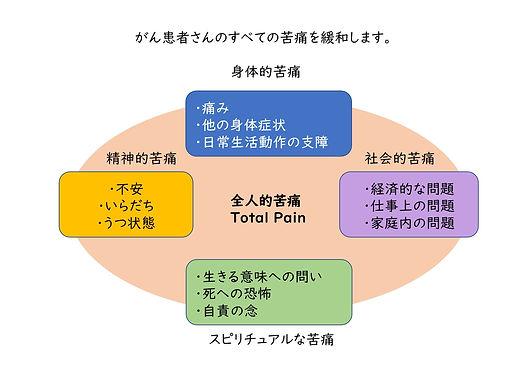 緩和構図.jpg