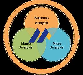 26web_strategicplanningprocess.png