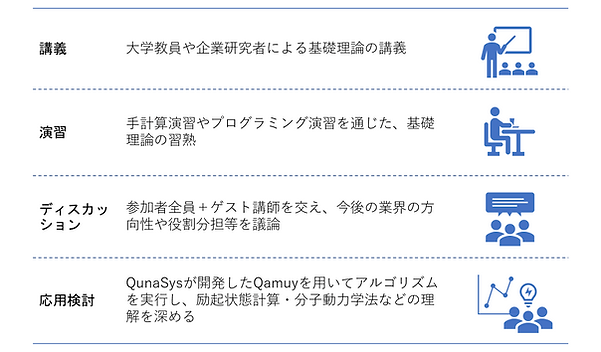 QPARCとは_背景付き.png