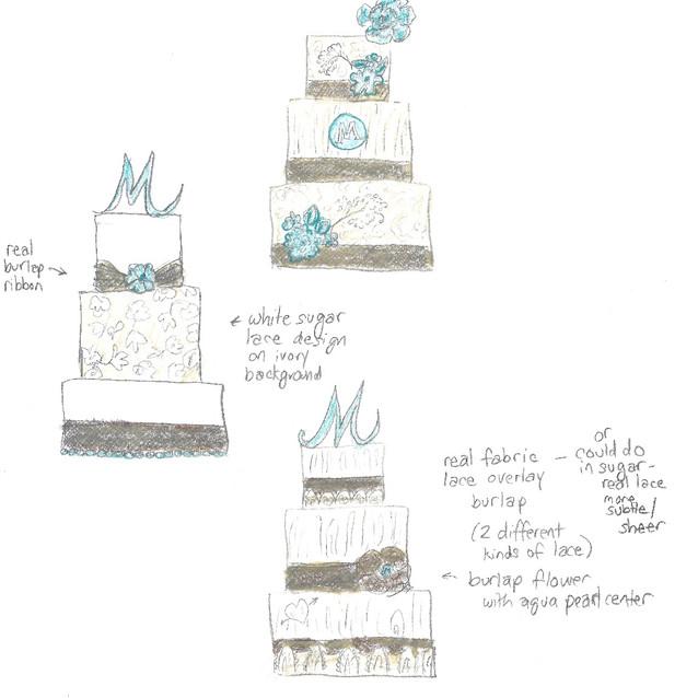 Brainstorming Sketch