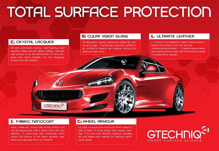 gtech900.jpg